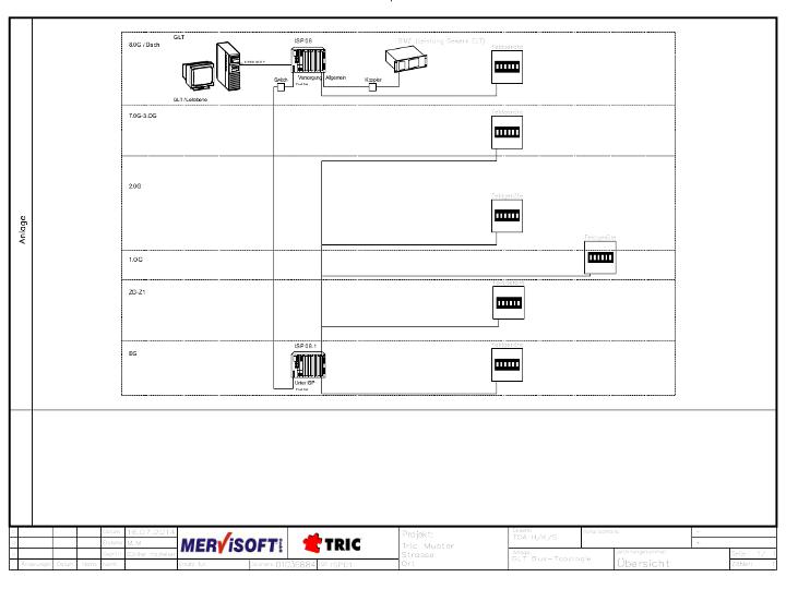 Topologie für die Gebäudeübersicht